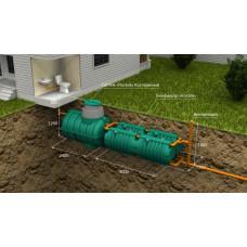 Автономная канализация «Rostok» Коттеджная Люкс